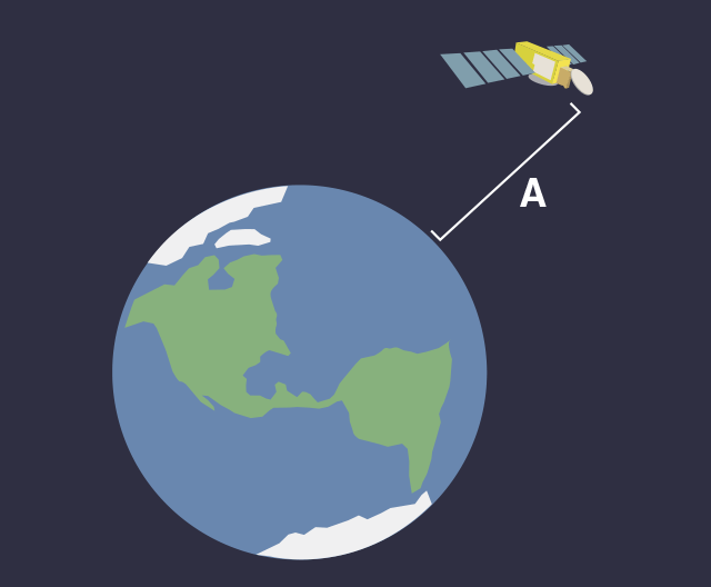 Illustration of Jason-3 orbiting Earth and measurements from Jason-3 to the ocean